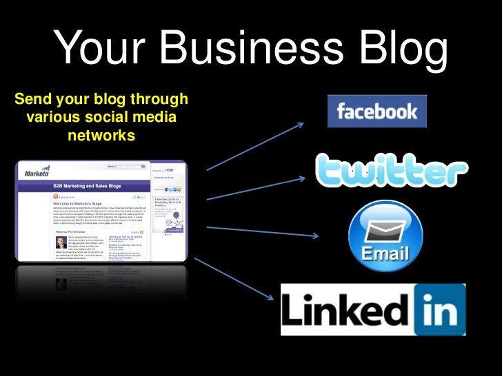 Your Business Blog<br />Send your blog through various social media networks<br />