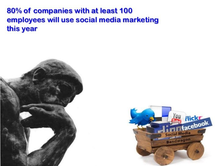 80% of companies with at least 100 employees will use social media marketing this year<br />