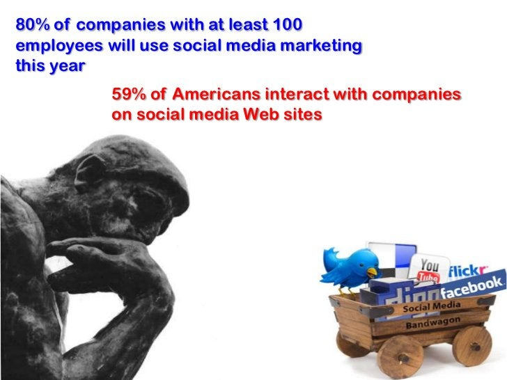 80% of companies with at least 100 employees will use social media marketing this year<br />59% of Americans interact with...
