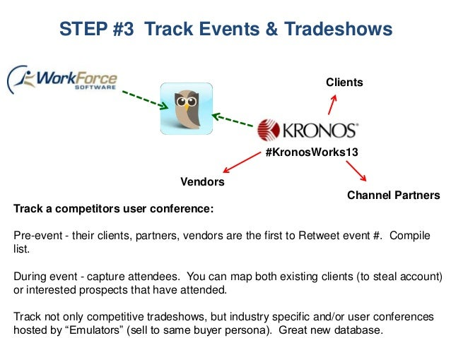 Not attending? Generate leads from the event! #FORRFORUM Sales Enablement on Digital Media
