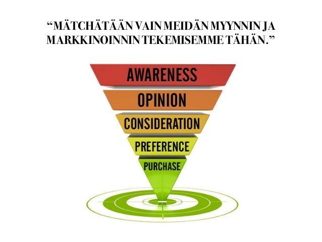 """""""MÄTCHÄTÄÄN VAIN MEIDÄN MYYNNIN JA MARKKINOINNIN TEKEMISEMME TÄHÄN."""""""