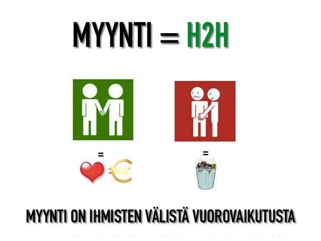 MYYNTI = H2H MYYNTI ON IHMISTEN VÄLISTÄ VUOROVAIKUTUSTA