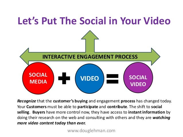Let's Put The Social in Your Video SOCIAL MEDIA VIDEO SOCIAL VIDEO INTERACTIVE ENGAGEMENT PROCESS Recognize that the custo...