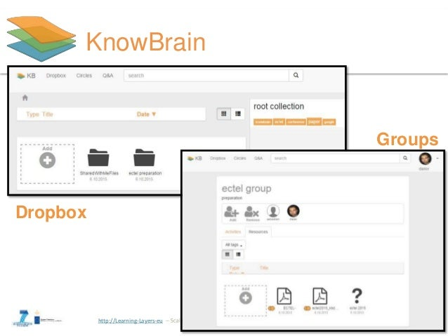 http://Learning-Layers-eu KnowBrain 19 Groups Dropbox