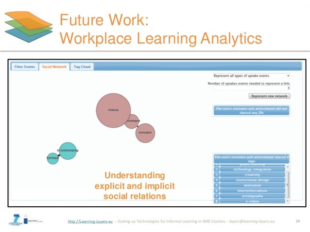 http://Learning-Layers-eu Future Work: Workplace Learning Analytics 24 Understanding explicit and implicit social relations