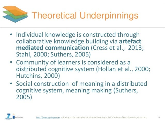 http://Learning-Layers-eu Theoretical Underpinnings • Individual knowledge is constructed through collaborative knowledge ...