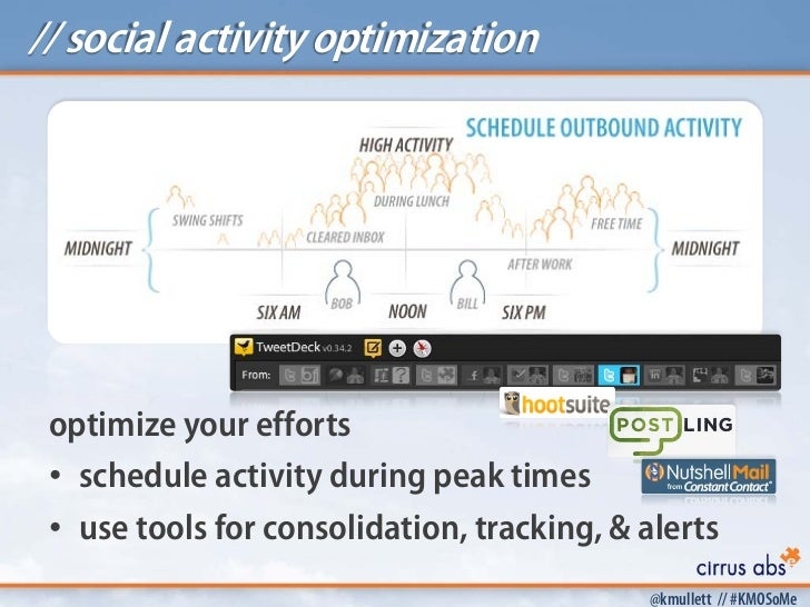 // social activity optimization optimize your efforts • schedule activity during peak times • use tools for consolidation,...