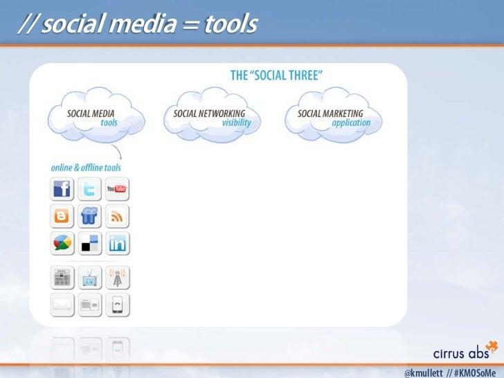// social media = tools                          @kmullett // #KMOSoMe