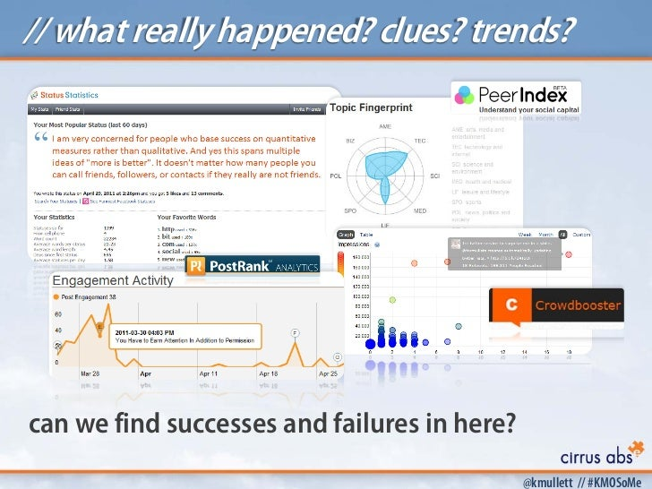 // what really happened? clues? trends?can we find successes and failures in here?                                        ...