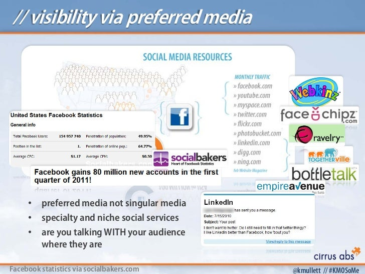 // visibility via preferred media     •   preferred media not singular media     •   specialty and niche social services  ...