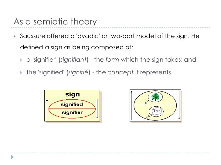 the usefulness of social semiotics Through the use of ferdinand de saussure's theories of semiotics  gender, ethnicity, social  specifically, this essay will examine the usefulness of semiotics.
