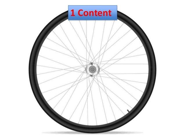 1 Content 2 Visibility 3 Audience 4 Fans5 Reinforcement