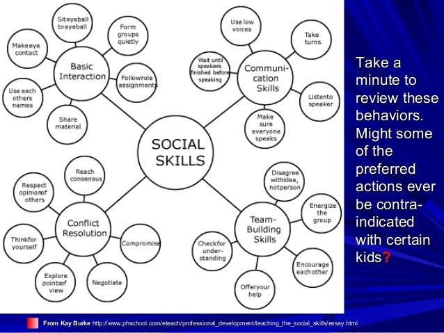 Social skills v
