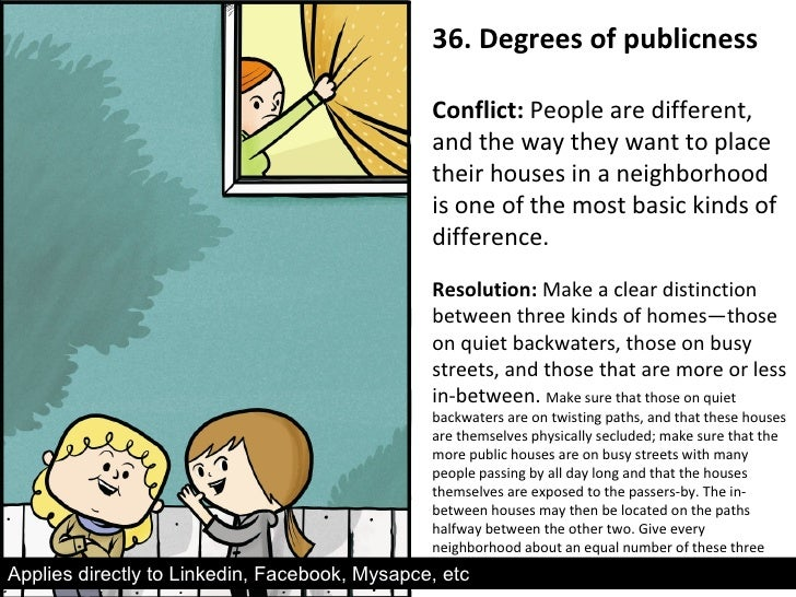 36. Degrees of publicness Conflict:  People are different, and the way they want to place their houses in a neighborhood i...