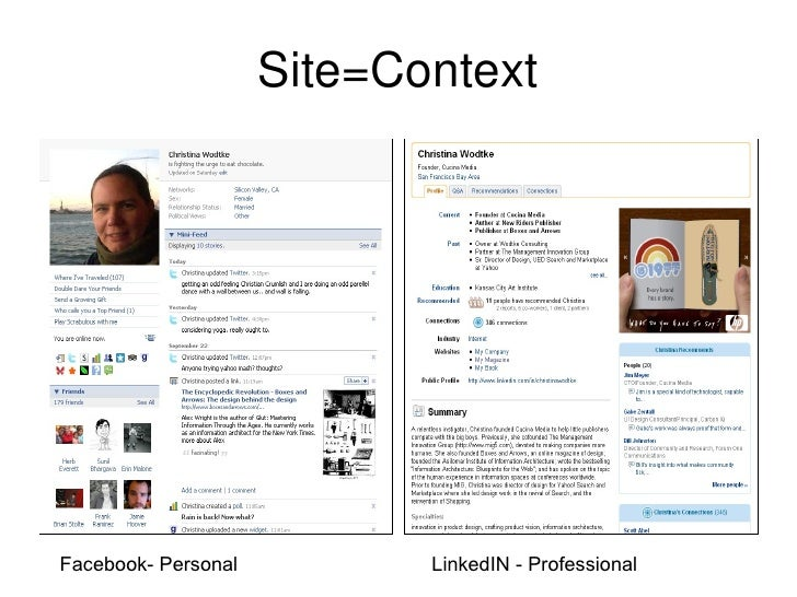 Site=Context Facebook- Personal LinkedIN - Professional