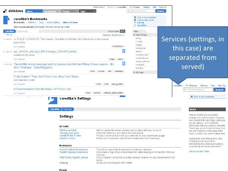 Services (settings, in this case) are separated from served)