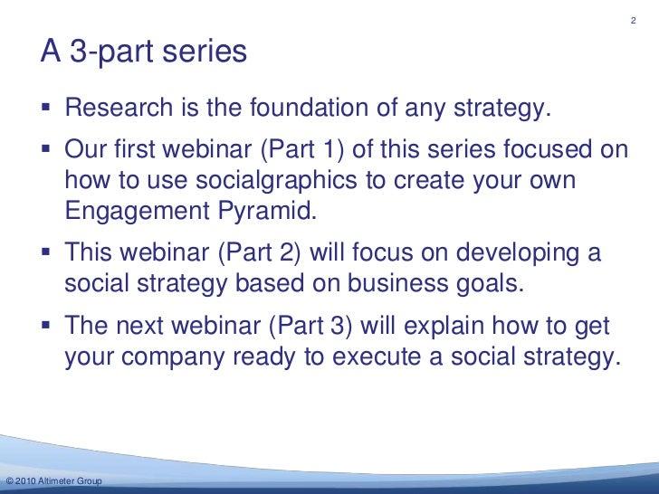 Developing A Social Strategy Webinar Slide 2