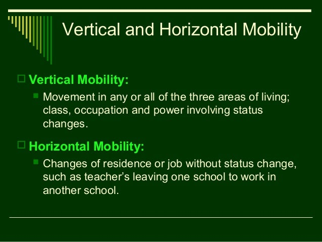 how is the vertical movement achieved In human movement, it is the study of the positions,  with horizontal followed by vertical position  the main way this is achieved is by flexion of the knee.