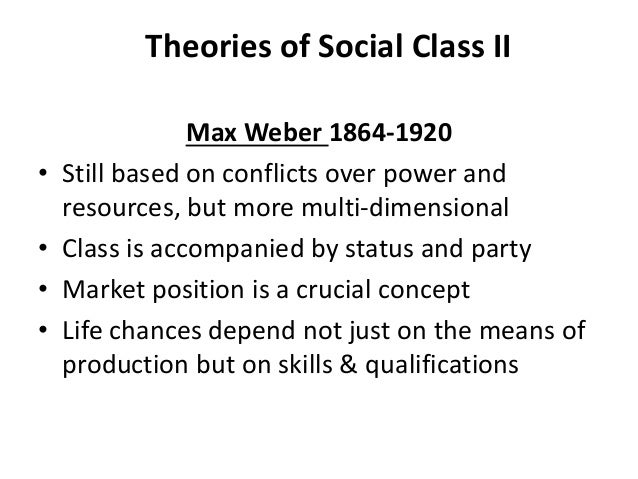 max weber class status party