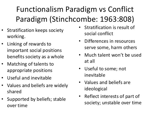 social stratification is inevitable The functionalist theory of social stratification: reject the functionalist claim that social stratification is inevitable arguing instead that it would.