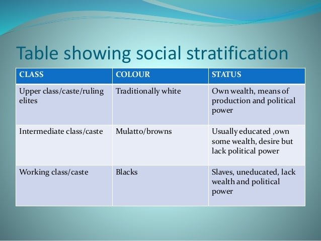 causes of social stratification in the caribbean For centuries, sociologists have analyzed social stratification, its root causes, and its effects on society theorists karl marx and max weber disagreed about the nature of class, in particular.