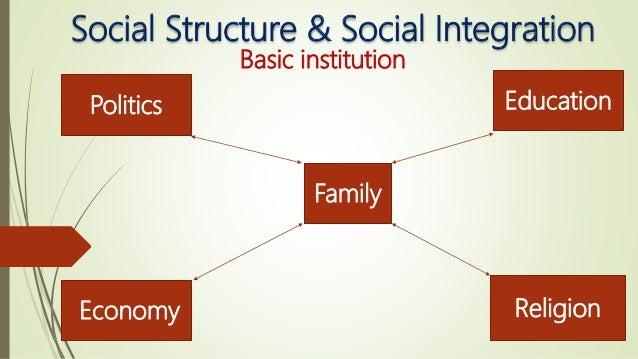 Social Structure Amp Social Integration Chap 24
