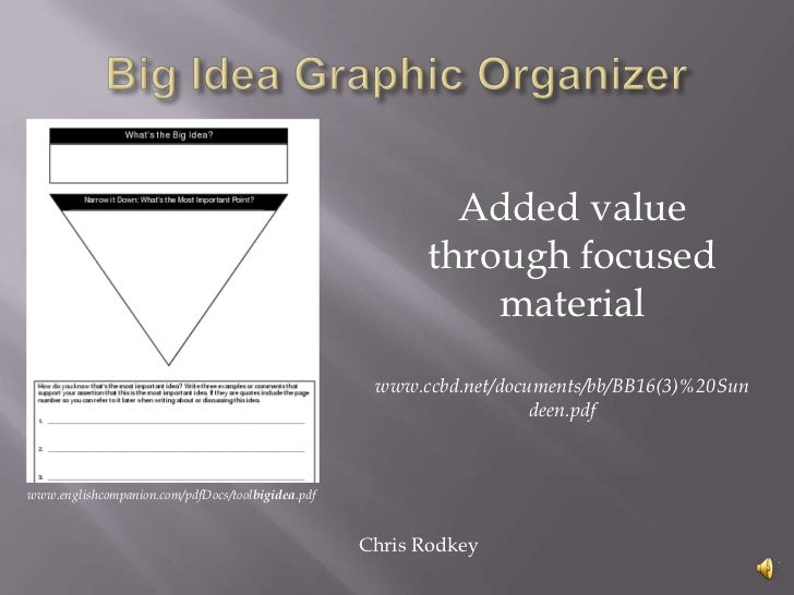 Big Idea Graphic Organizer<br />Added value through focused material<br />www.ccbd.net/documents/bb/BB16(3)%20Sundeen.pdf<...