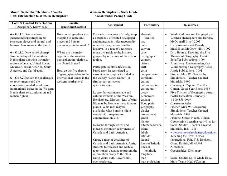 Social Studies Curriculum – Social Studies Worksheets 6th Grade