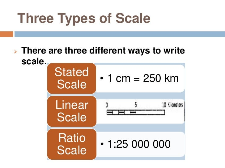 Geography Skills: Scale