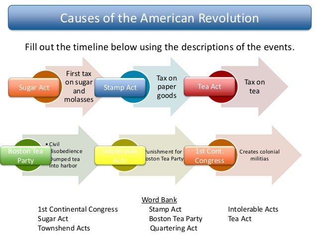 an explanation of the reaction of american colonists to the proclamation of 1763 and stamp act of 17 Parliamentary taxation of colonies, international trade, and the american revolution, 1763-1775 proclamation line of 1763 , quebec act of 1774 and westward expansion learn more.
