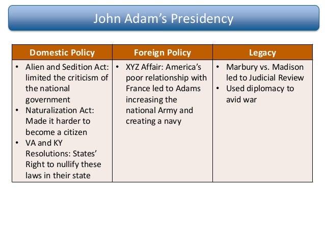 Federalists Vs Republicans Naturalization Act