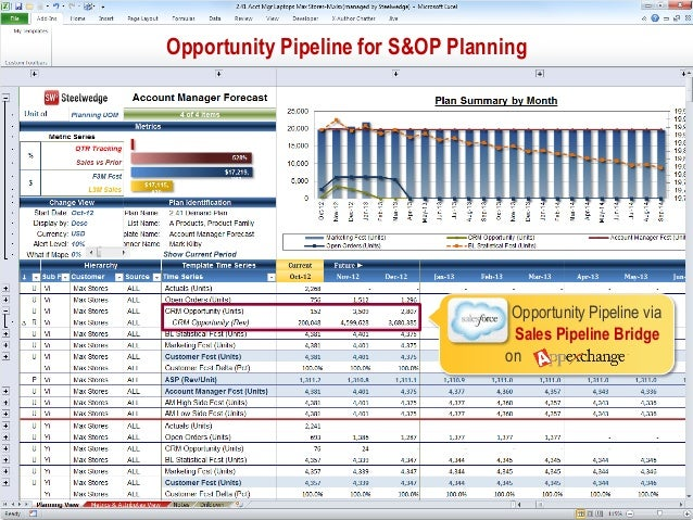 sales pipeline template xls