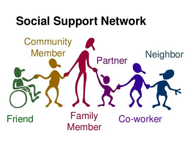 Social Support Presentation Final