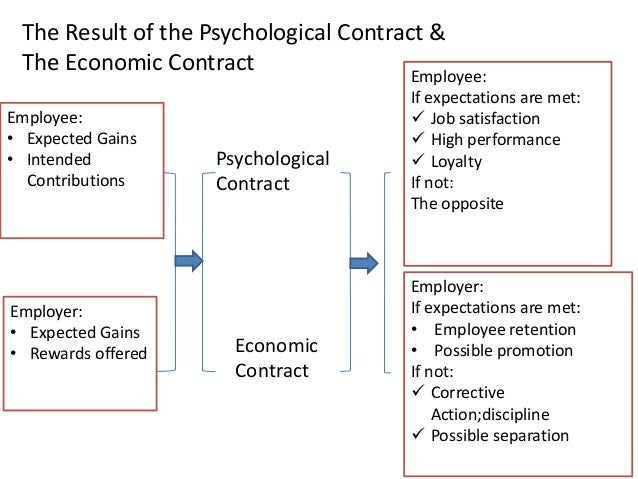 "essays on contract theory and organizational economics Job market candidates health economics ""essays on contract theory and institution design industrial organization applied microeconomics."