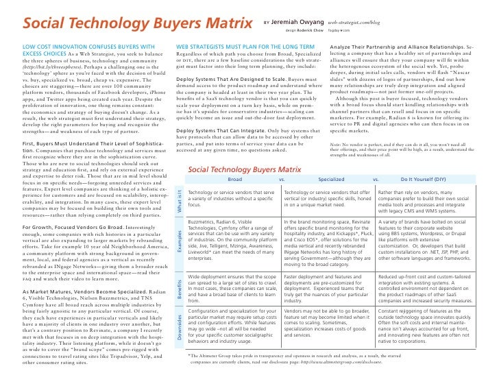 Social Technology Buyers Matrix                                                                                         by...