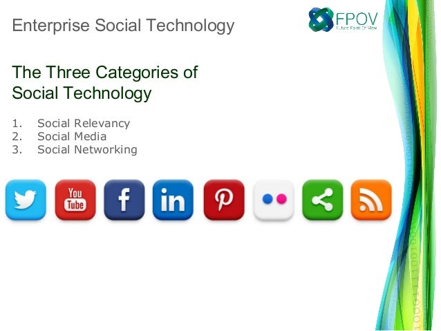 1. Social Relevancy2. Social Media3. Social NetworkingEnterprise Social TechnologyThe Three Categories ofSocial Technology