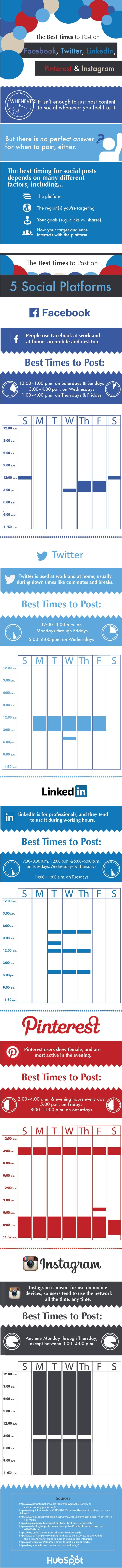 The Best Times to Post on Facebook, Twitter, LinkedIn & Other Social Media Sites [Hubspot Infographic]