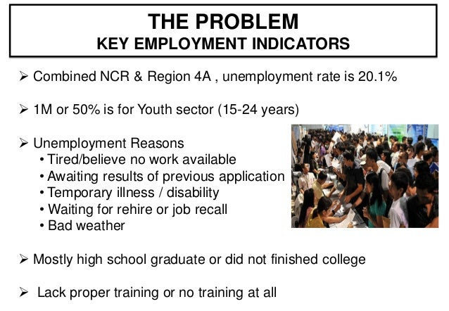 solutions of underemployment in the philippines Unemployment has remained high in the philippines, at almost twice the level of neighboring countries, despite relatively fast employment growth in the past decade employment growth was not sufficient to reduce unemployment because of rapid population growth and increased labor force participation.