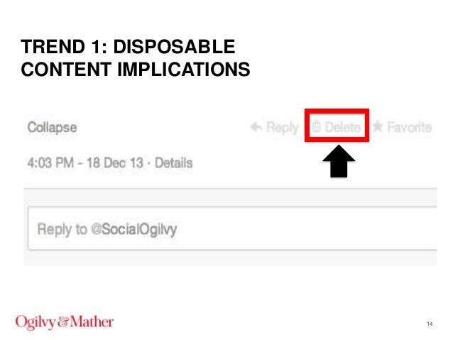 TREND 1: DISPOSABLE CONTENT IMPLICATIONS  14