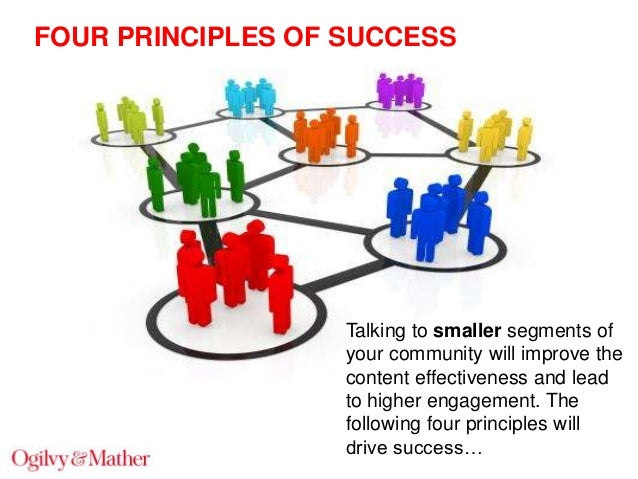 FOUR PRINCIPLES OF SUCCESS  Talking to smaller segments of your community will improve the content effectiveness and lead ...