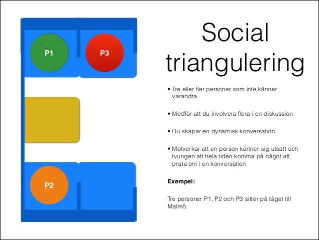 SocialP1   P3          triangulering          • Tre eller fler personer som inte känner            varandra          • Med...