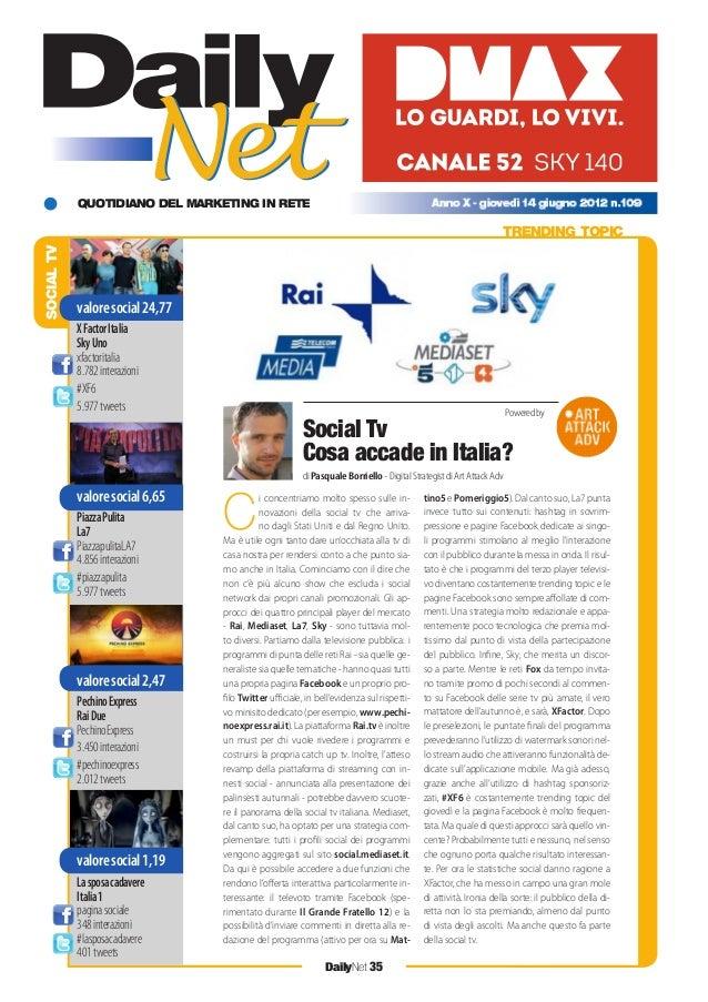 QUOTIDIANO DEL MARKETING IN RETE DailyNet 35 SOCIALTV TRENDING TOPIC Social Tv Cosa accade in Italia? C i concentriamo mol...