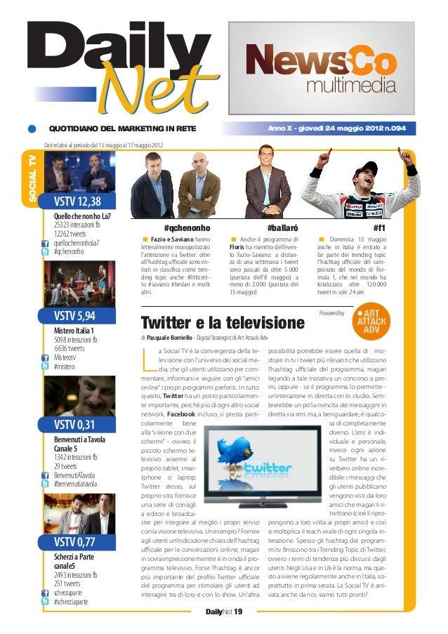 QUOTIDIANO DEL MARKETING IN RETE DailyNet 19 Anno X - giovedì 24 maggio 2012 n.094 SOCIALTV Fazio e Saviano hanno letteral...