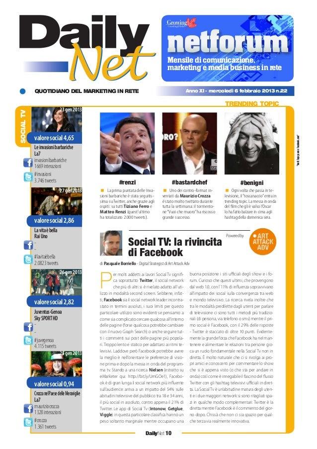 QUOTIDIANO DEL MARKETING IN RETE DailyNet 10 Anno XI - mercoledì 6 febbraio 2013 n.22 SOCIALTV TRENDING TOPIC P er molti a...