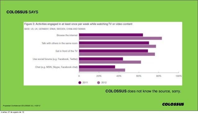 Propiedad Confidencial COLOSSUS S.L. © 2013 COLOSSUS COLOSSUS SAYS COLOSSUS COLOSSUS does not know the source, sorry. COLOS...