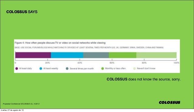 Propiedad Confidencial COLOSSUS S.L. © 2013 COLOSSUS COLOSSUS SAYS COLOSSUS COLOSSUS SAYS COLOSSUS does not know the source...