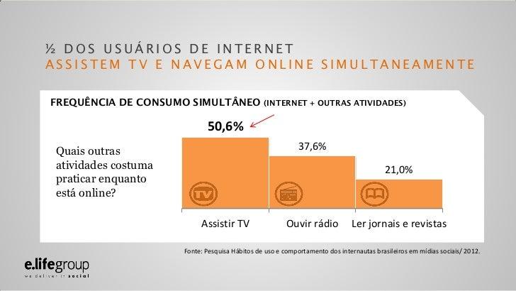 Palestra Digital Age - Social TV Slide 3