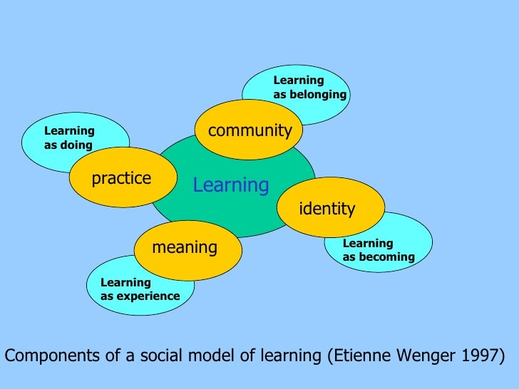 understanding the principals and practices of 12 principles of child development and learning all areas of development and  learning are important learning and development follow sequences.