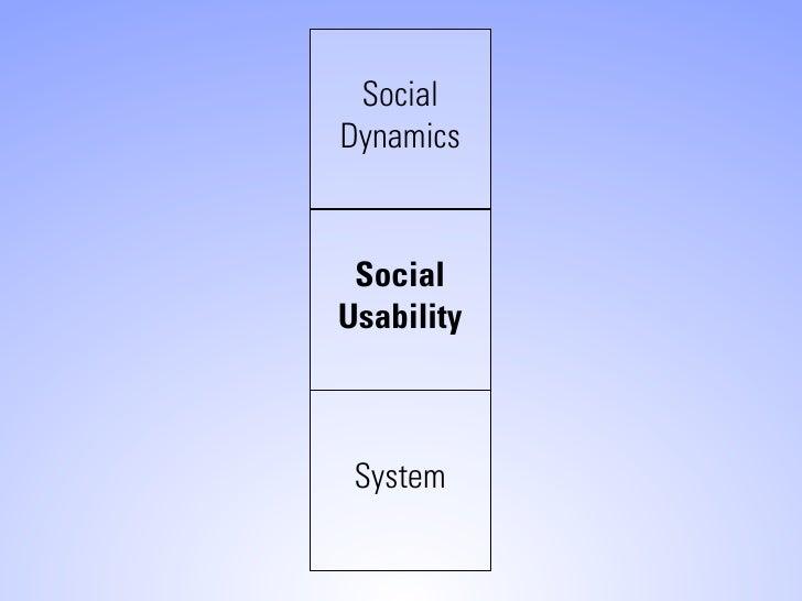 Social Dynamics     Social Usability     System