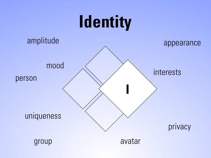 Identity    amplitude                      appearance           mood                                interests person      ...